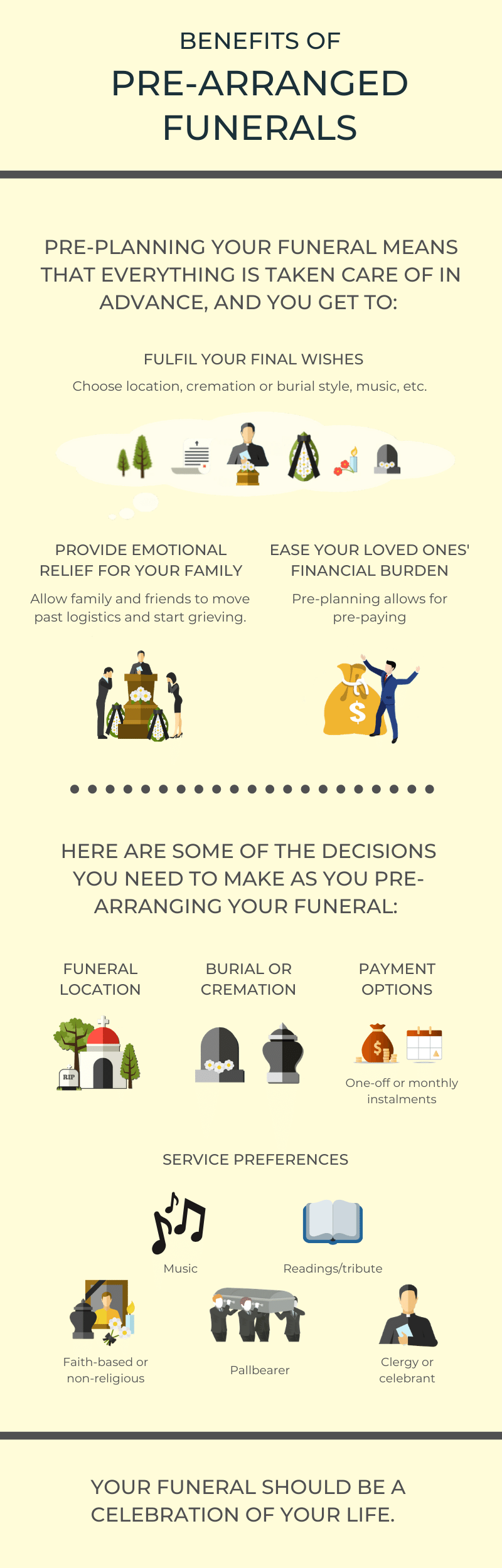 benefits of pre-planning funeral